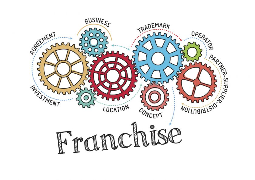 How to Find the Best Location for a Franchise